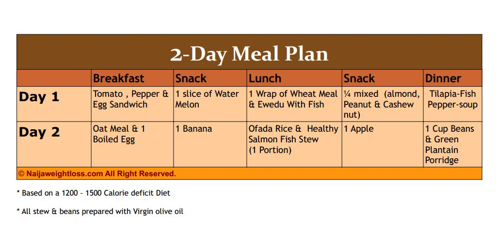 Healthy Nigerian Food Timetable