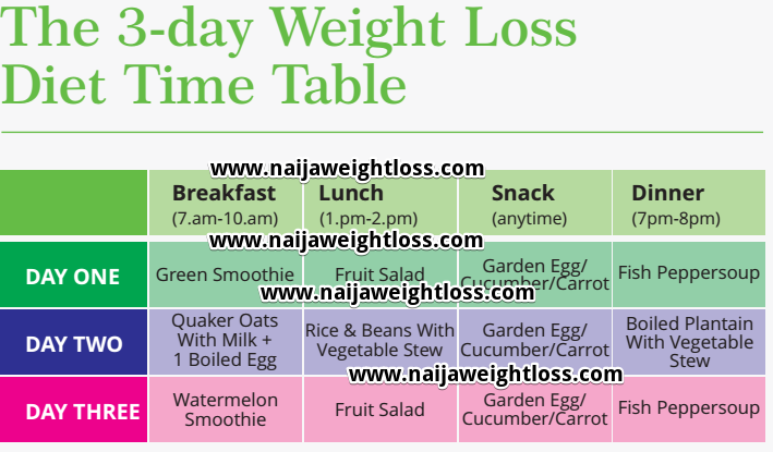 Healthy Food Timetable For A Day